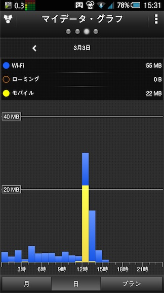 my-data-manager-4