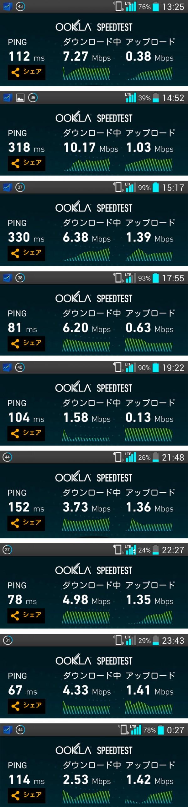 docomo_lte_speed_7