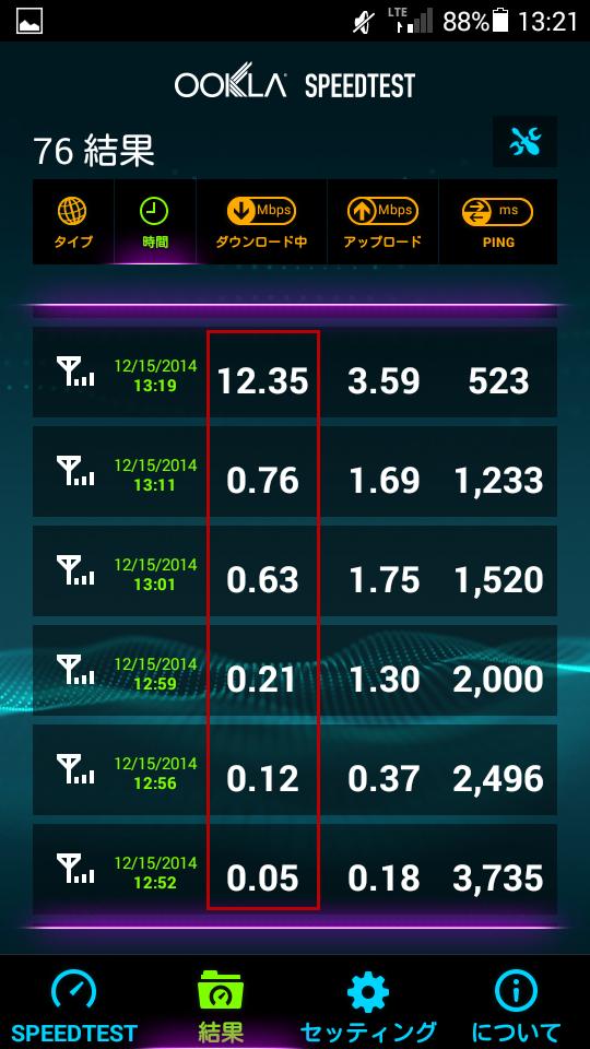 bmobile_teigakukousoku_20141220_3