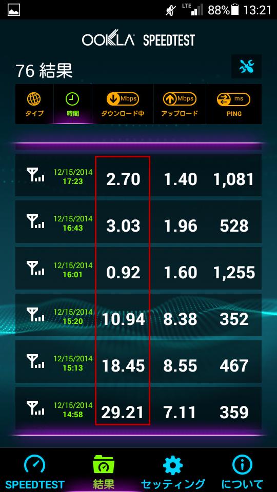 bmobile_teigakukousoku_20141220_5