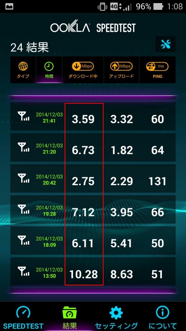 rakuten-data-sim_20141203_3