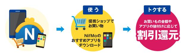 nifmo_value-program_1_20150208