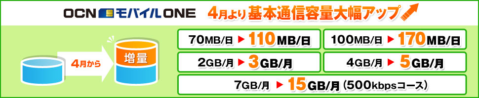 ocn-mobile-one-20150318