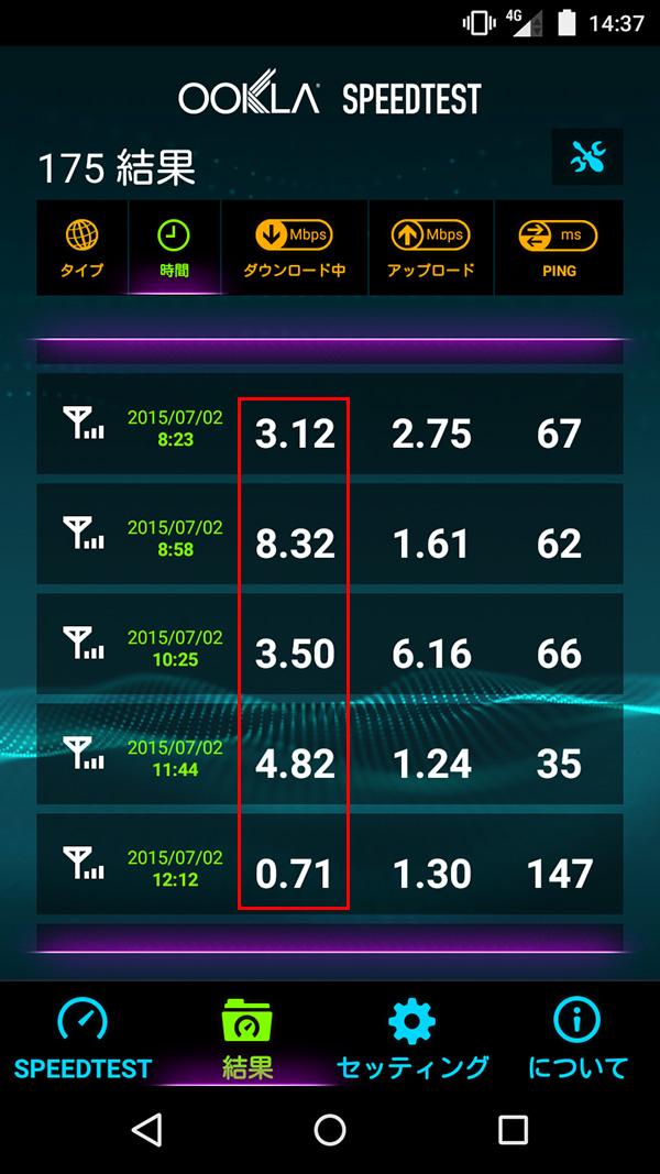 b-mobile_20150702_1