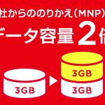 Y!mobile、新規またはMNP乗り換えで「データ容量2倍キャンペーン」を開催!