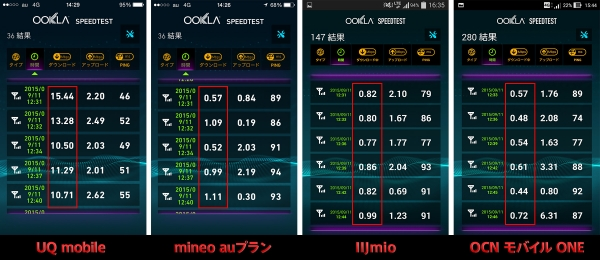 uq-mobile_20150925_2