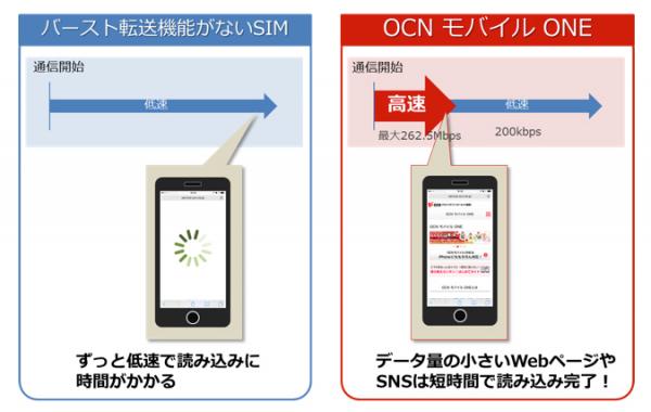 ocn-mobile-one_20160531_1