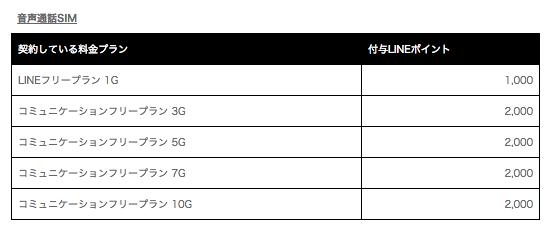 line-mobile_20160921_1
