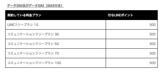 line-mobile_20160921_2