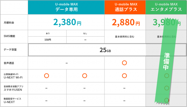 u-mobile-max_20161018_4